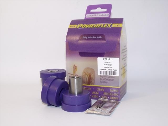 powerflex_pfr1-712.jpg