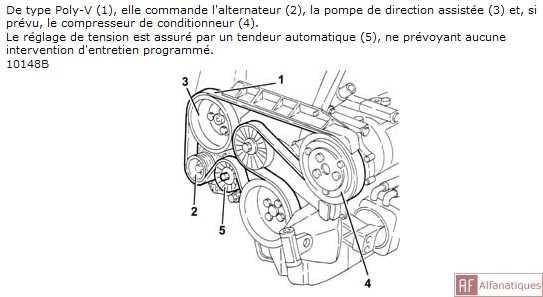 33298 Tuto Changement De Lalternateur 156 on Alfa Romeo 156